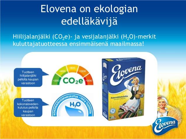 hiilijalanjälki, co2, päästöt, ilmastonmuutos, elovena
