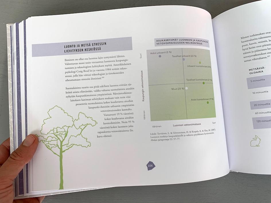 Biohakkerin stressikirja, biohakkeri, terveys, Hyvinvoinnin.fi, Hyvinvoinnin tavaratalo, kirjallisuus, terveyskirjallisuus